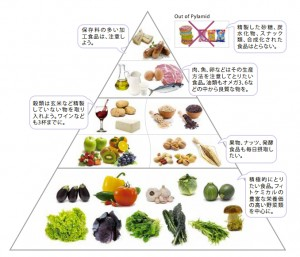 anti-agingfood_com_document_lesson_text_sample_sample_初級P58-60__pdf